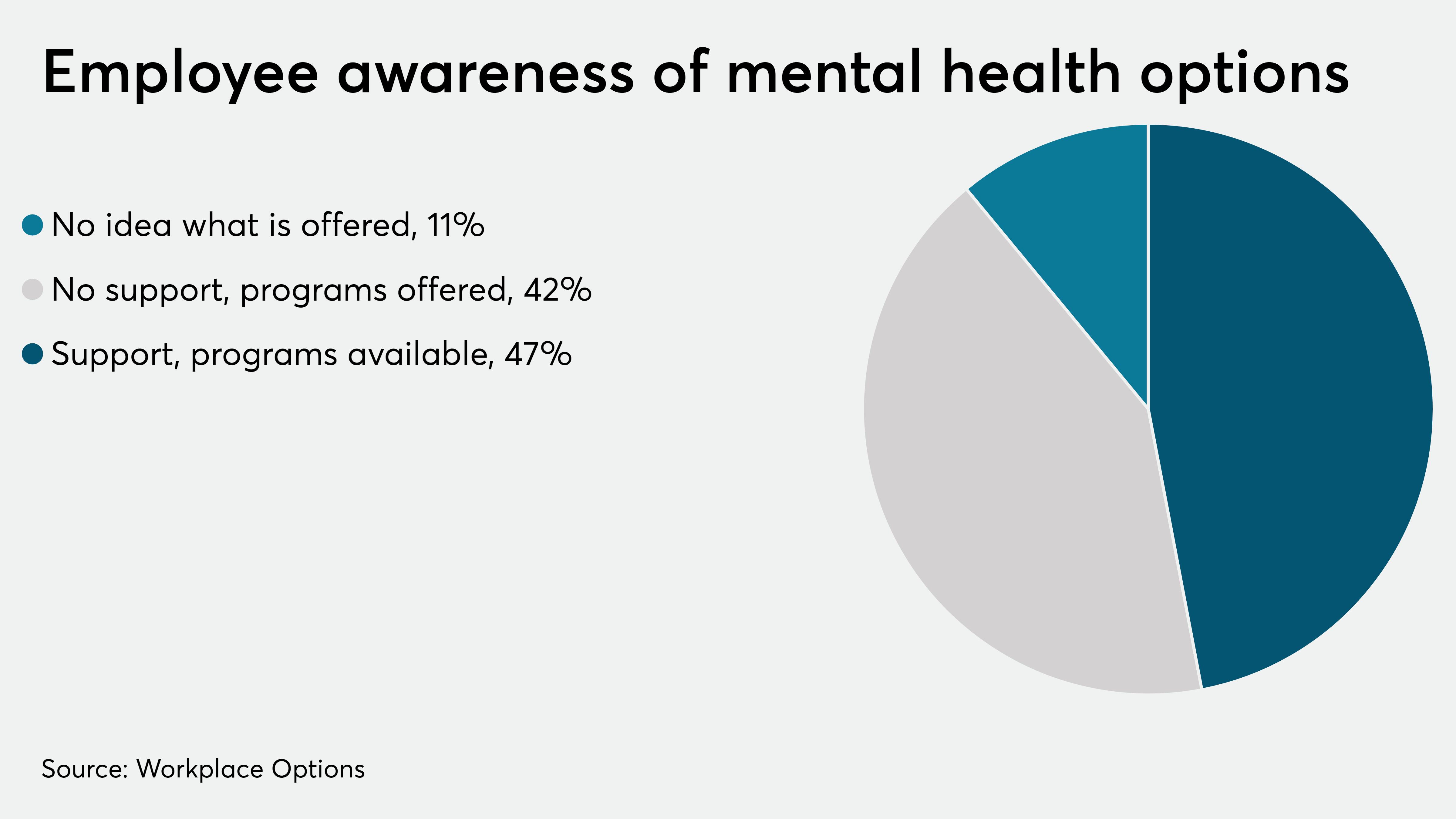 Coronavirus Pandemic Puts The Spotlight On Mental Health Resources Employee Benefit News