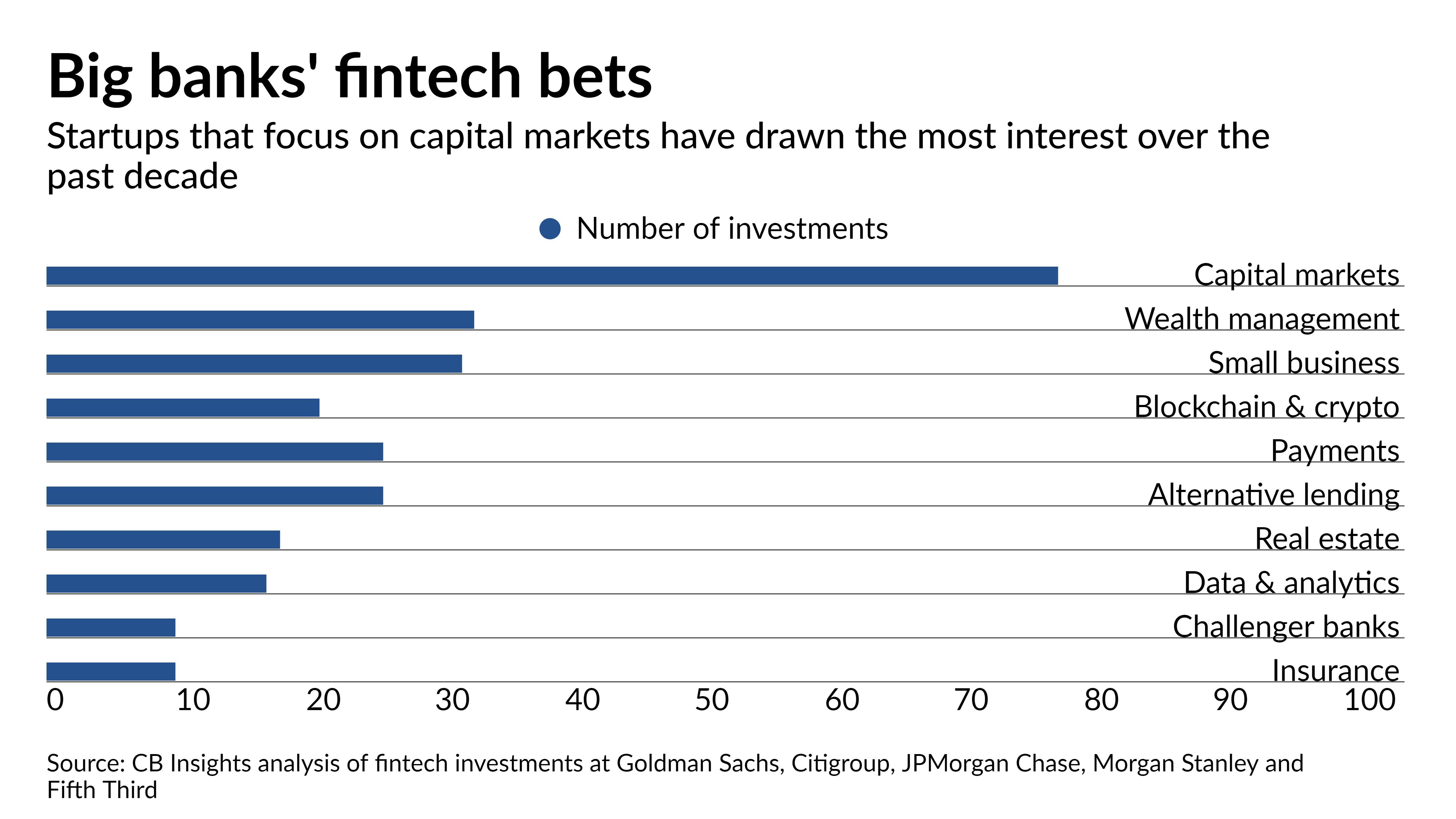 top 10 investiții criptografice cum să investești în încrederea bitcoin