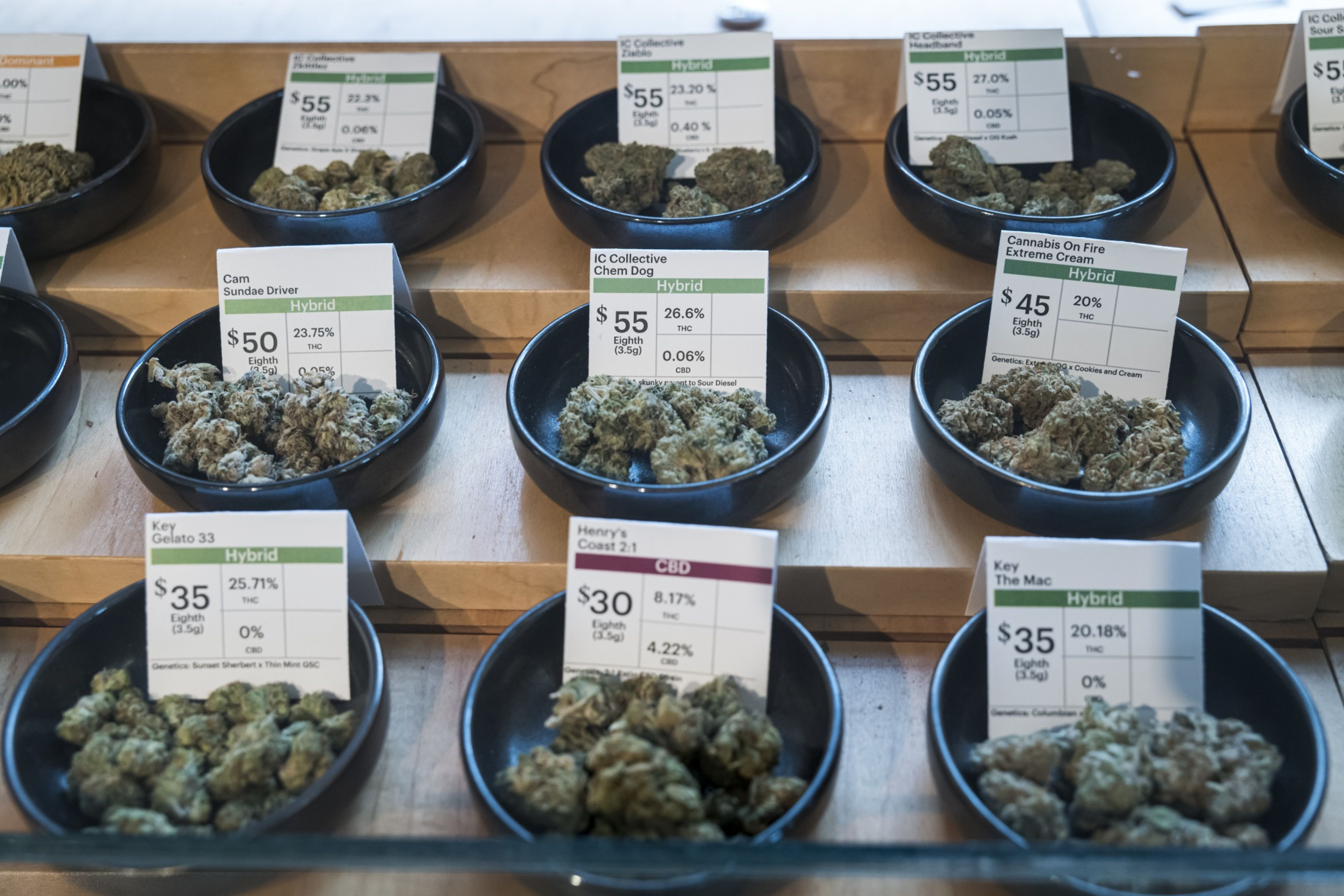 First penalty for pot banking violations lands on credit union
