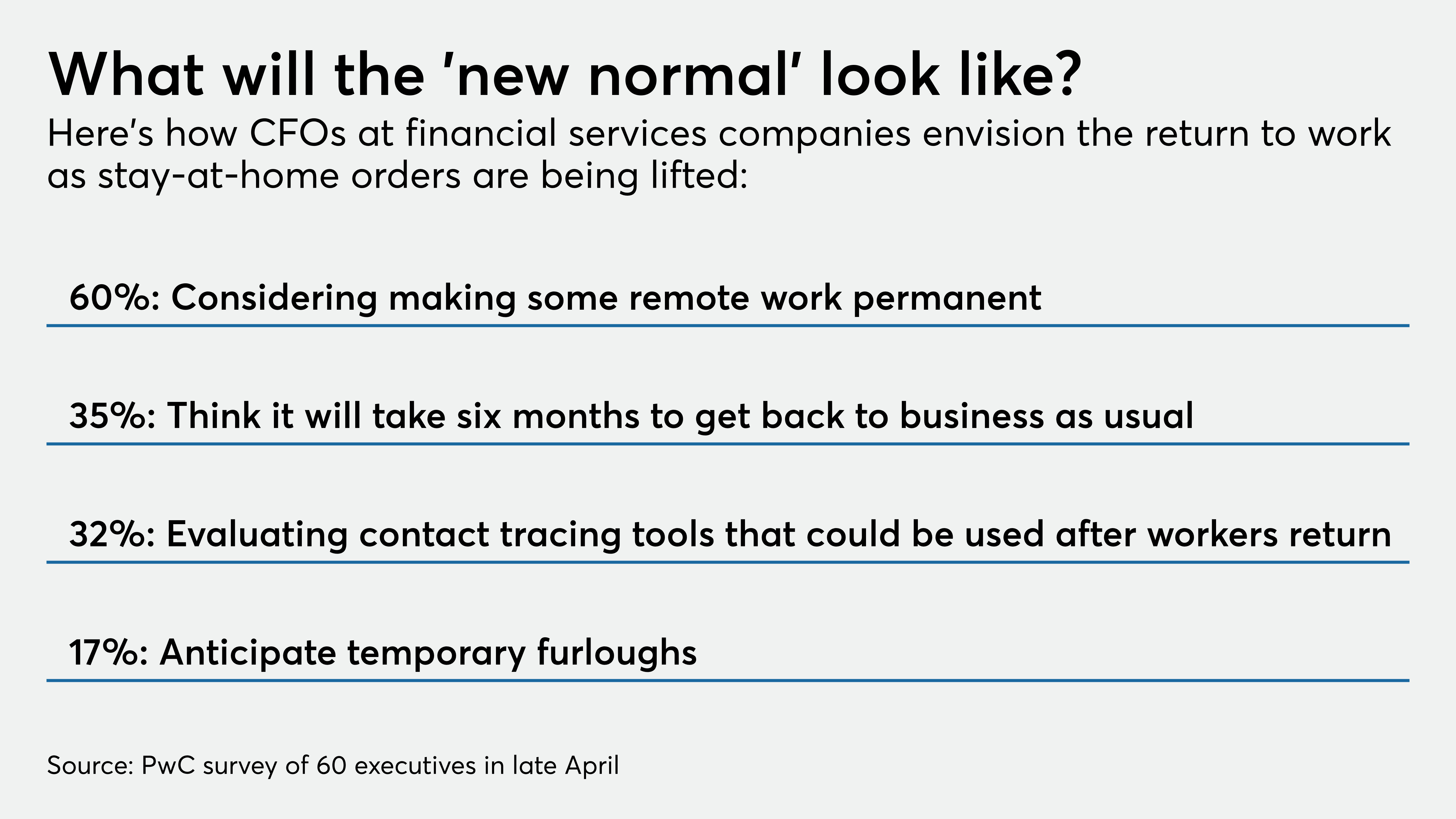 Banks Back To The Office Playbook American Banker