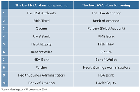 The hsa authority investment options