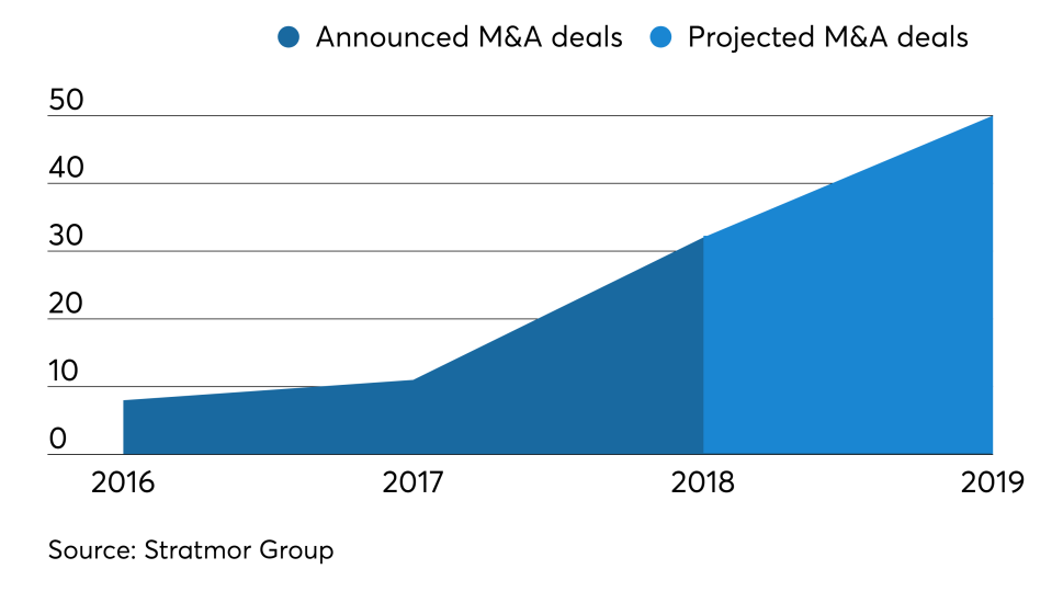 M&A Cover