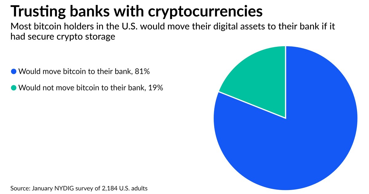 Playing catch-up in crypto, banks ask core providers for help
