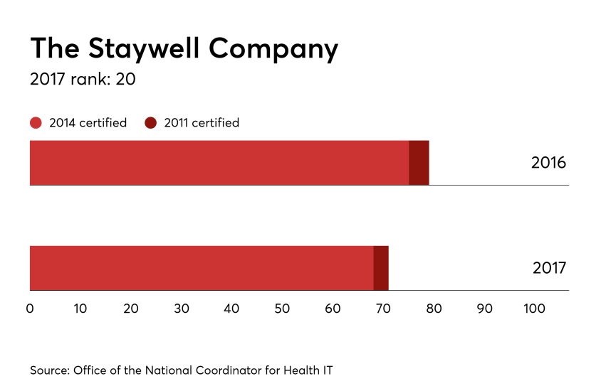 HDM-092717-Staywell.png