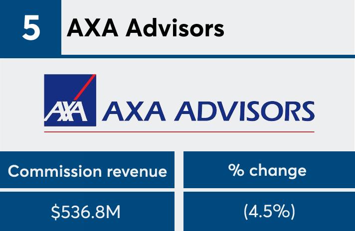 FP50 2017 commission AXA