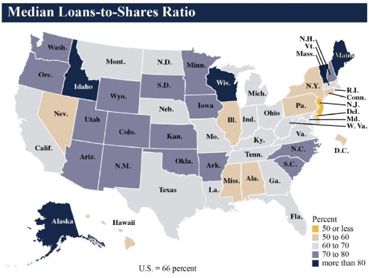 NCUA median loans-to-shares ratio Q4 2017 - CUJ 032218.JPG