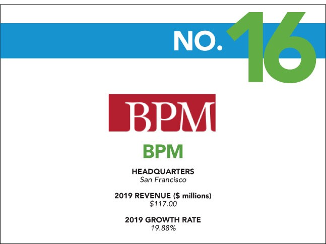 2020 Fastest Growing - 16 - BPM