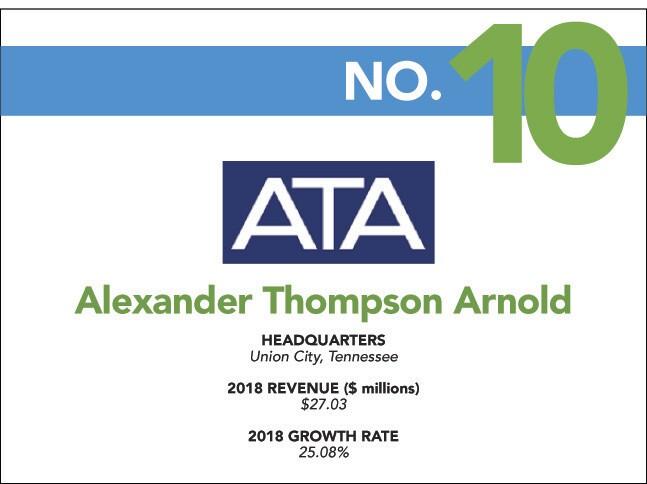 10 - 2019 Fast - Alexander Thompson Arnold.jpg
