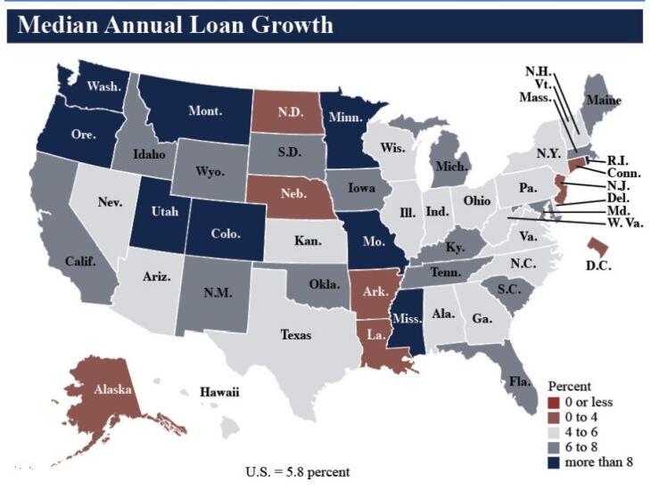 NCUA median annual loan growth Q1 2019 - CUJ 061419.JPG