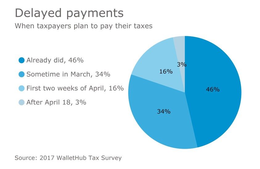 AT-2017TaxSeason-Payment.jpeg