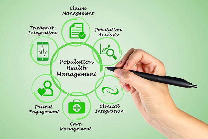 population-health-management-fotolia.jpg