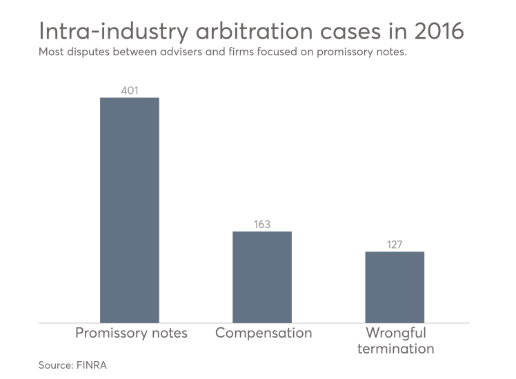 IAG.TOS.ArbFeature7 FINRA arbitration data