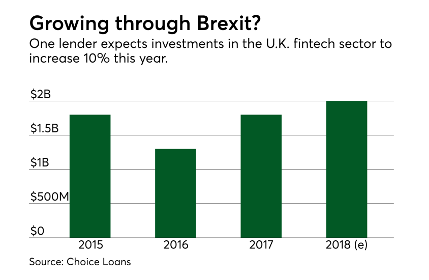 Growing through Brexit?