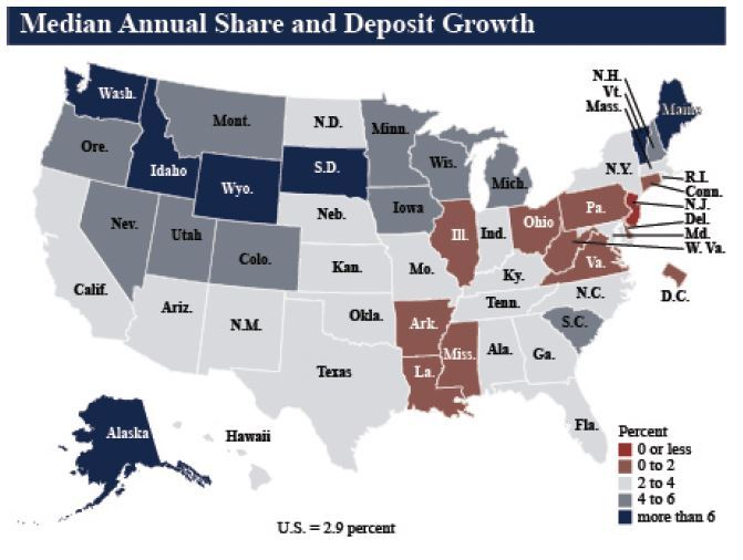 CUJ 070920 - NCUA Q1 2020 median deposit growth.JPG