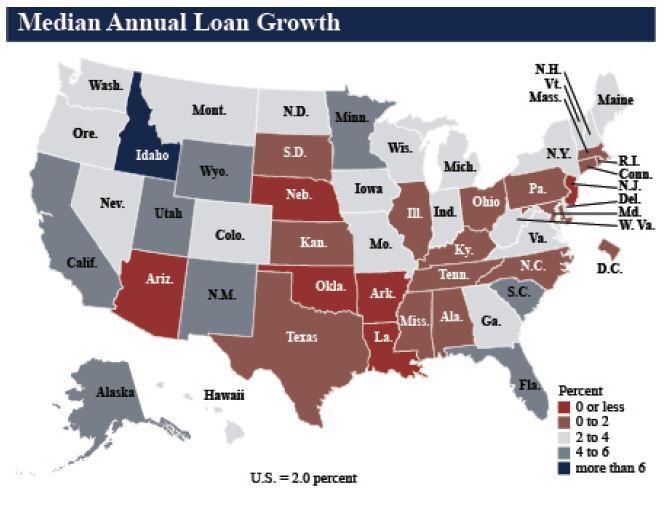 CUJ 070920 - NCUA Q1 2020 median loan growth.JPG
