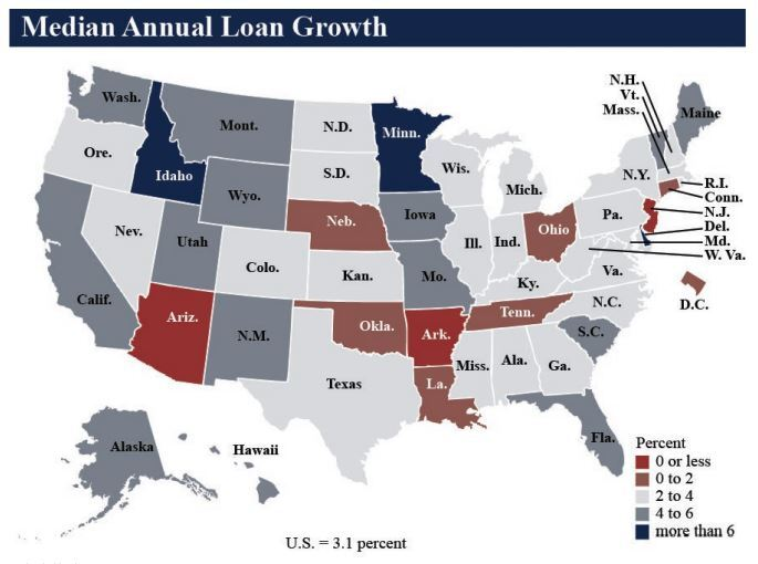 NCUA Median Annual Loan Growth Q4 2019 - CUJ 032520.JPG