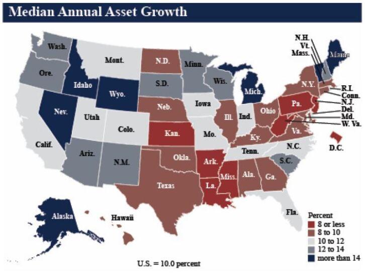 NCUA Q2 2020 median asset growth.JPG