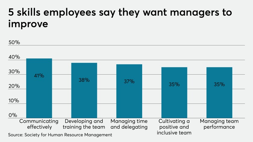 Bad employee managers