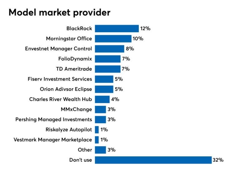 Model-market-provider.png