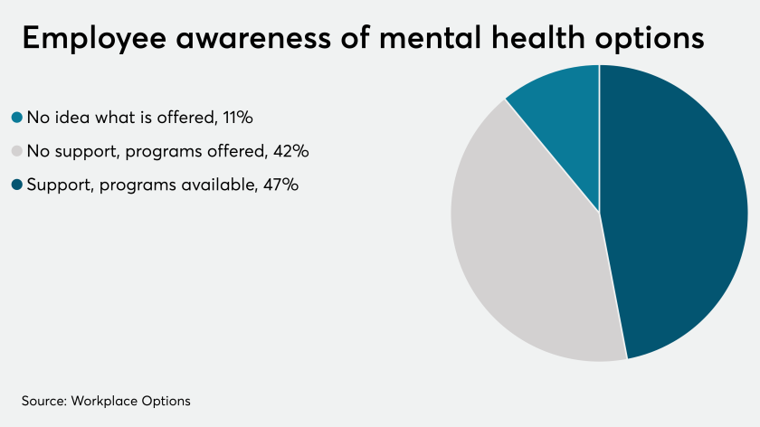 Mental Health Benefits.4point0.8.26.19.png