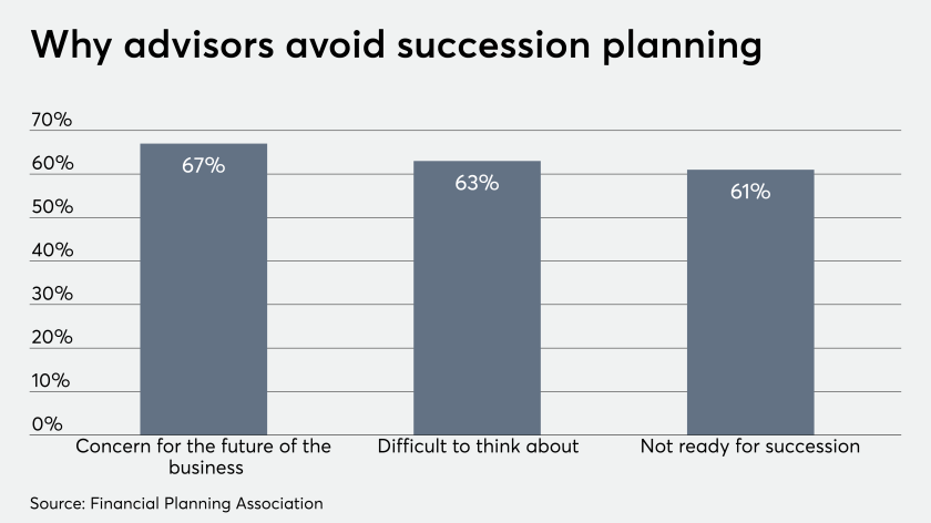 SUCCESSION PLANNING GRAPH IAG PP 1_8.png