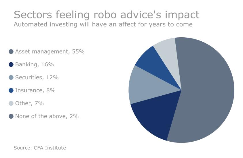 robo-impact-cfa-slide10.png