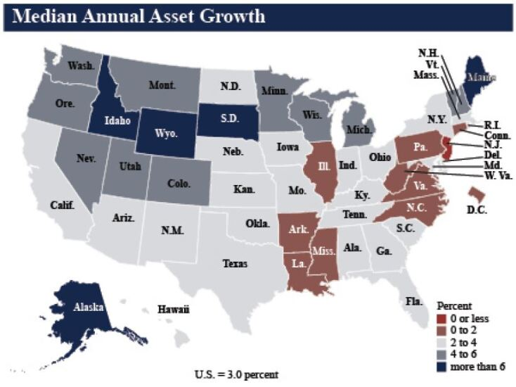 CUJ 070920 - NCUA Q1 2020 median asset growth.JPG