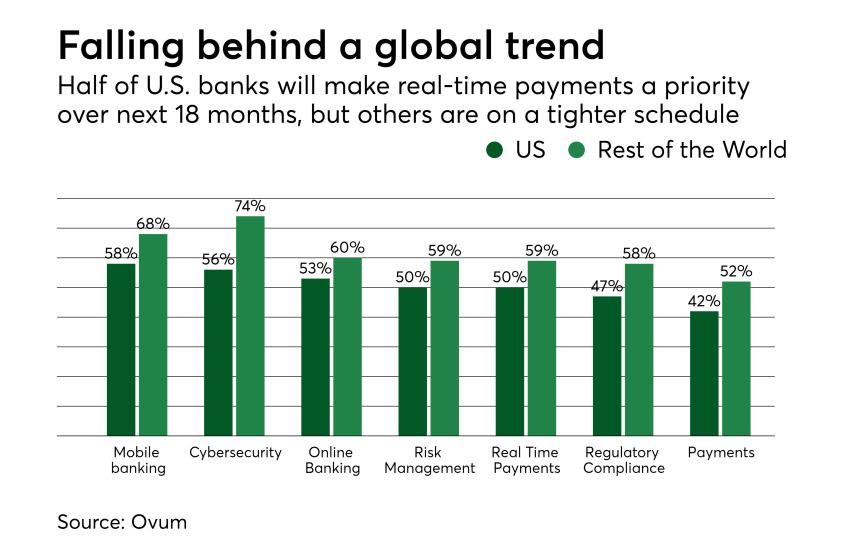 Chart: Falling behind a global trend