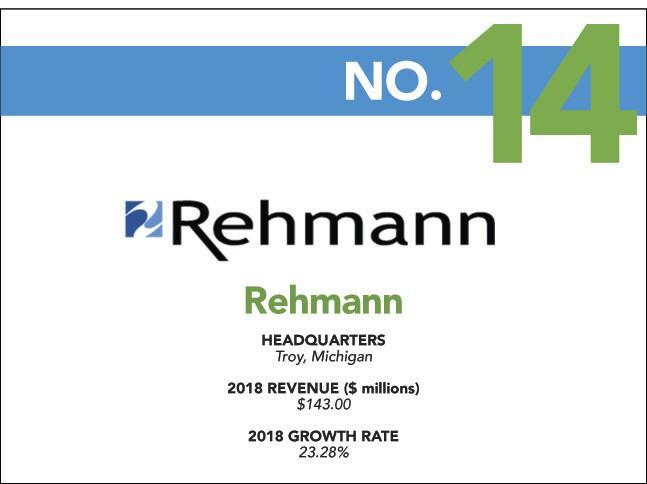 14 - 2019 Fast - Rehmann.jpg