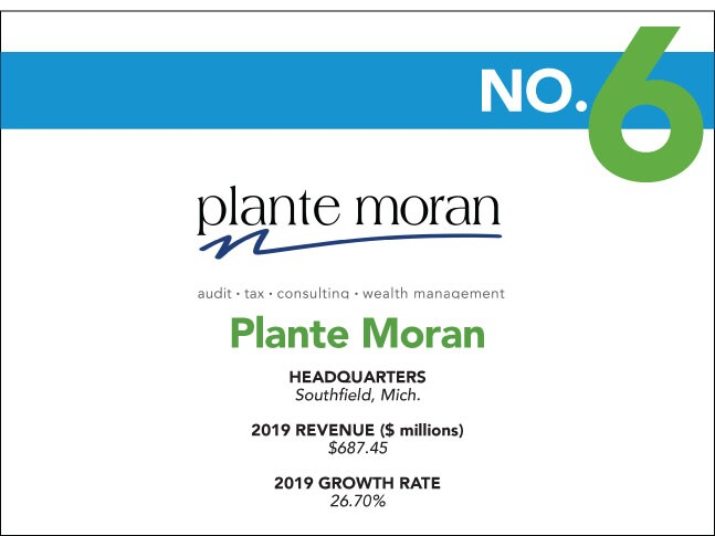 2020 Fastest Growing - 6 - Plante Moran