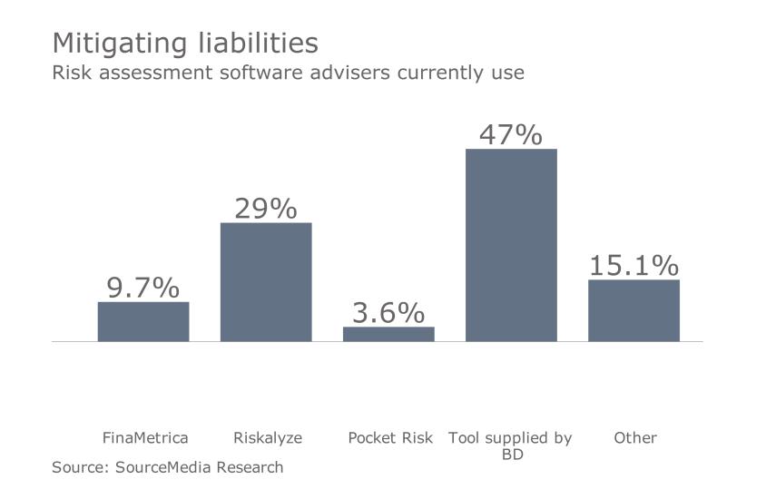 FP.Tech survey 9.png