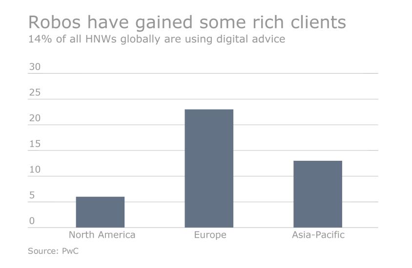 robos-global-rich-slide4.png