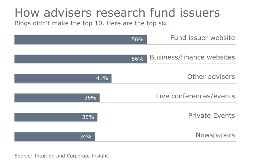 Fund Issuer Research Channels (1).png