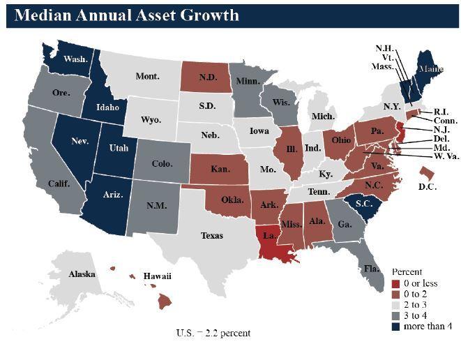 NCUA median asset growth Q1 2018 - CUJ 061518.JPG