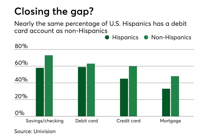 Chart: Closing the gap?