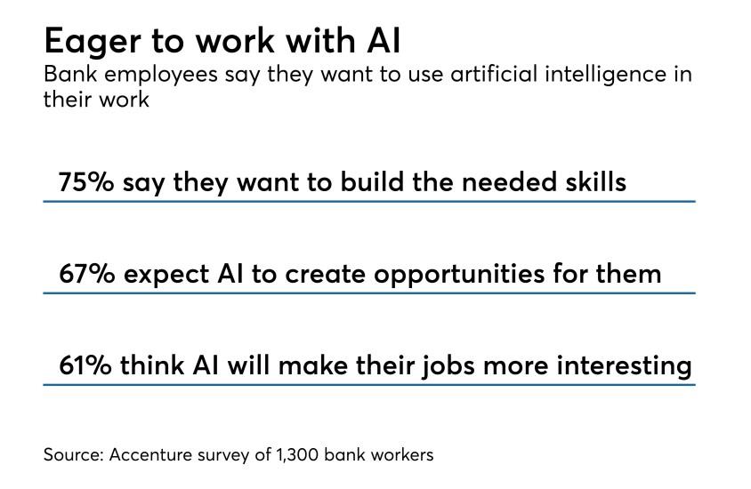 AI slide show chart 3