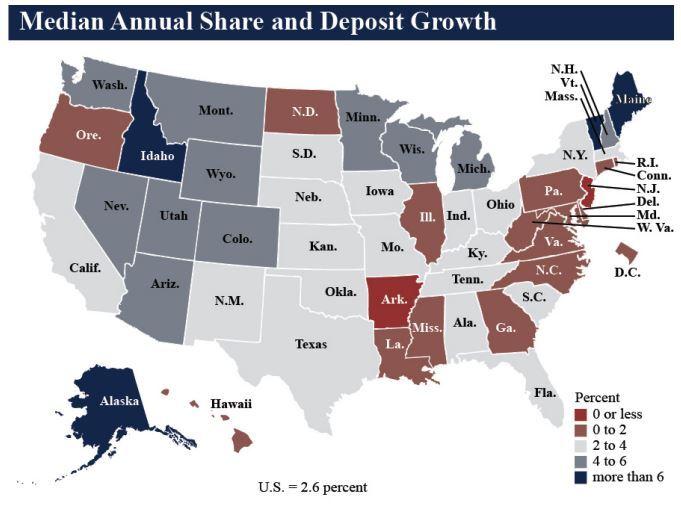NCUA median share and deposit growth Q4 2019 - CUJ 032520.JPG