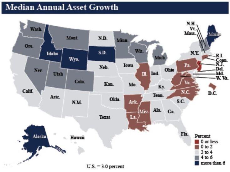 CUJ 070920 - NCUA Q1 2020 median asset growth.JPG