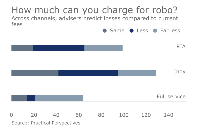 price-cuts-robos-slide9.png
