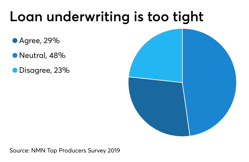 NMN040119Top-Producers-Underwriting