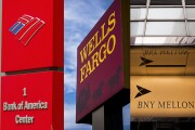 Composite image of signage for Bank of America, Wells Fargo and Bank of New York Mellon.