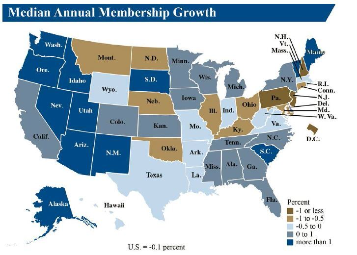 NCUA median annual membership growth Q2 2017 - CUJ 101717.JPG