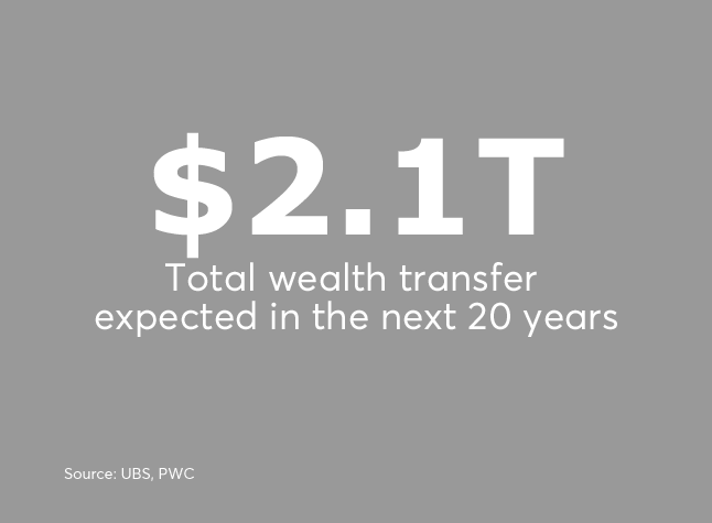 Billionaire total wealth transfer UHNW wealthy rich