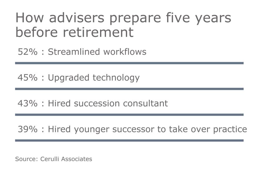 Retirement slideshow 06282016 - slide8