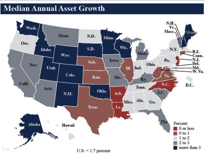 NCUA median asset growth Q2 2019 - CUJ 091119.JPG