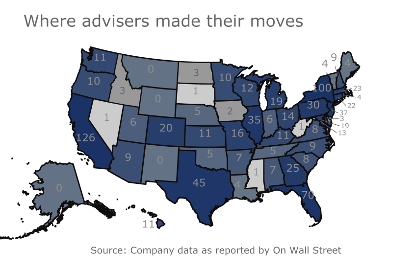 Adviser recruiting data 2014 to 2016 based on states.png