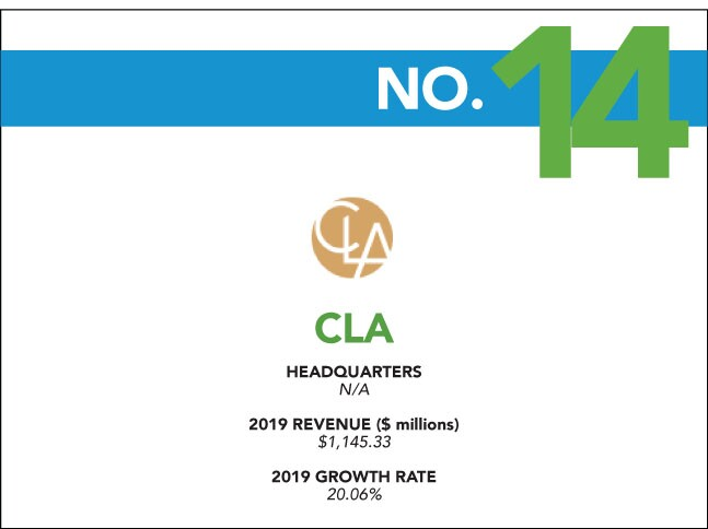 2020 Fastest Growing - 14 - CLA