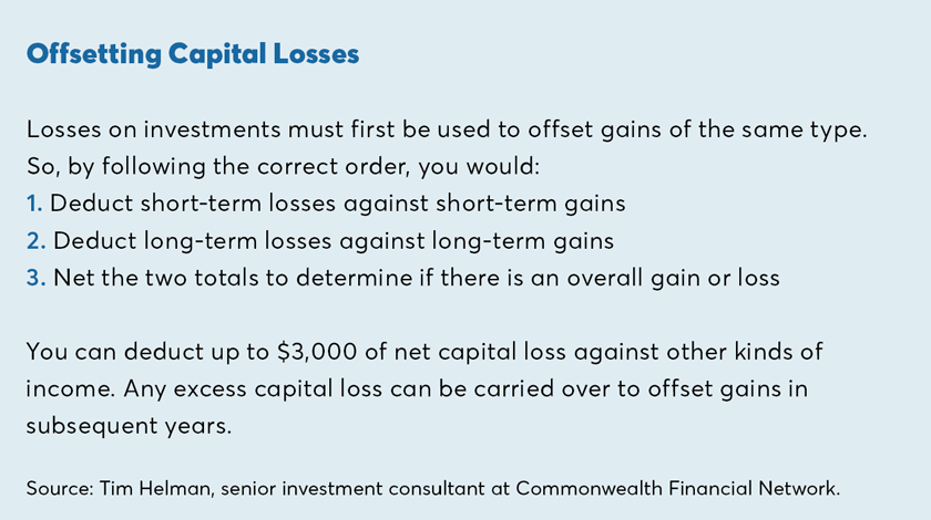 Offsetting capital losses
