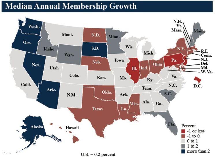 NCUA median annual membership growth Q4 2018 - CUJ 031819.JPG