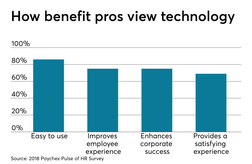 HR Tech Appreciation.4.4.19.png